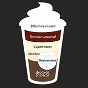 Coffee Anytime Виды кофе